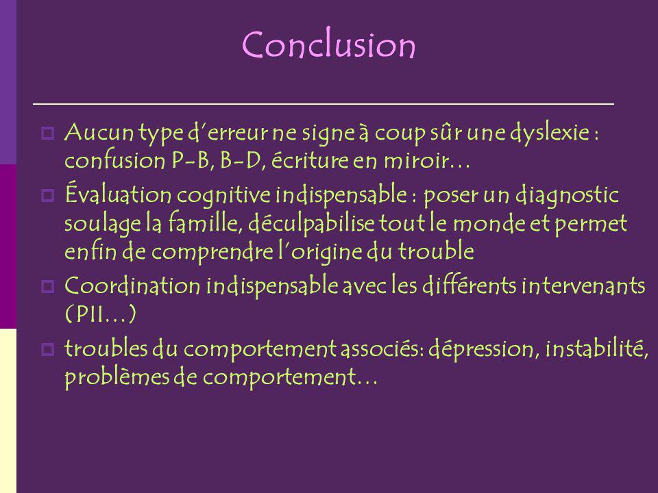 Conclusion Aucun type d'erreur ne signe à coup sûr une dyslexie : confusion P-B, B-D, écriture en miroir…