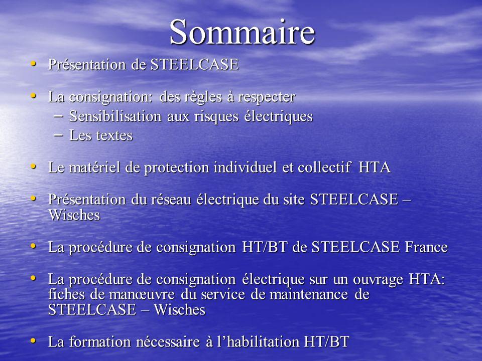 Sommaire Présentation de STEELCASE