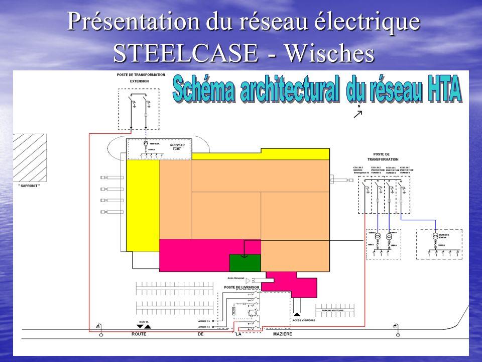 Présentation du réseau électrique STEELCASE - Wisches