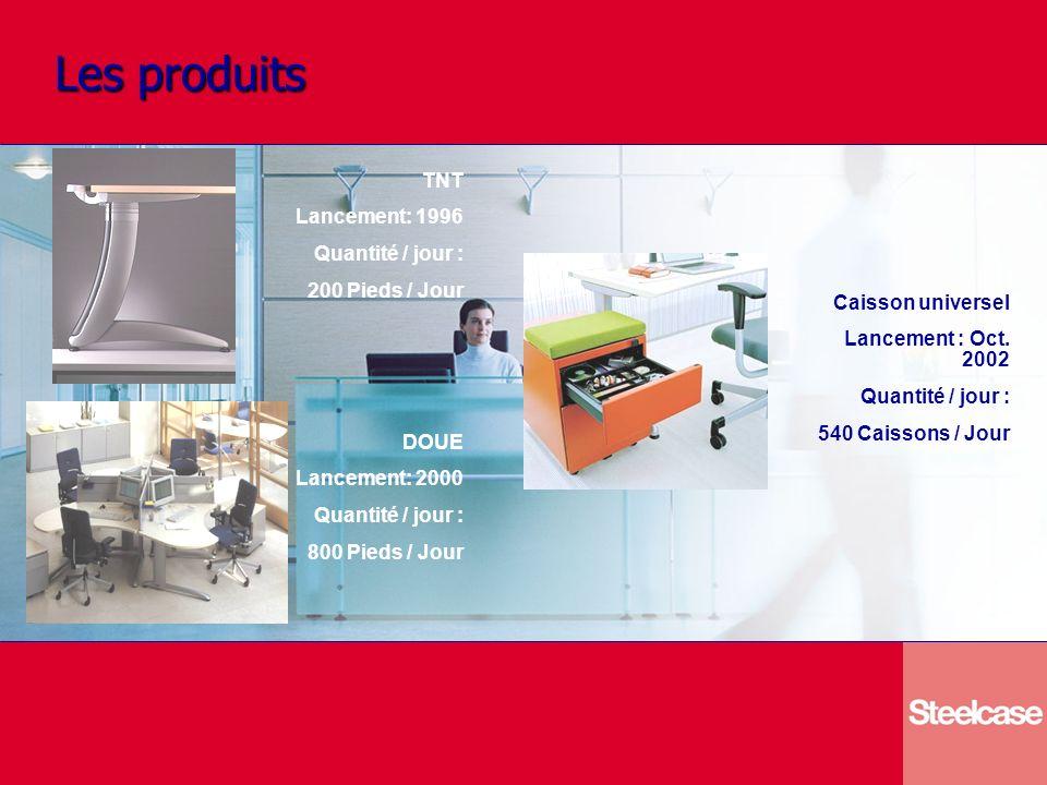 Les produits TNT Lancement: 1996 Quantité / jour : 200 Pieds / Jour
