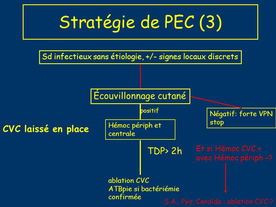 Stratégie de PEC (3) Écouvillonnage cutané CVC laissé en place