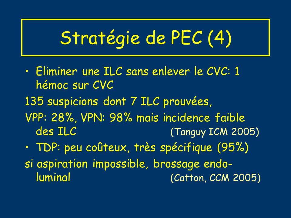 Stratégie de PEC (4) Eliminer une ILC sans enlever le CVC: 1 hémoc sur CVC. 135 suspicions dont 7 ILC prouvées,