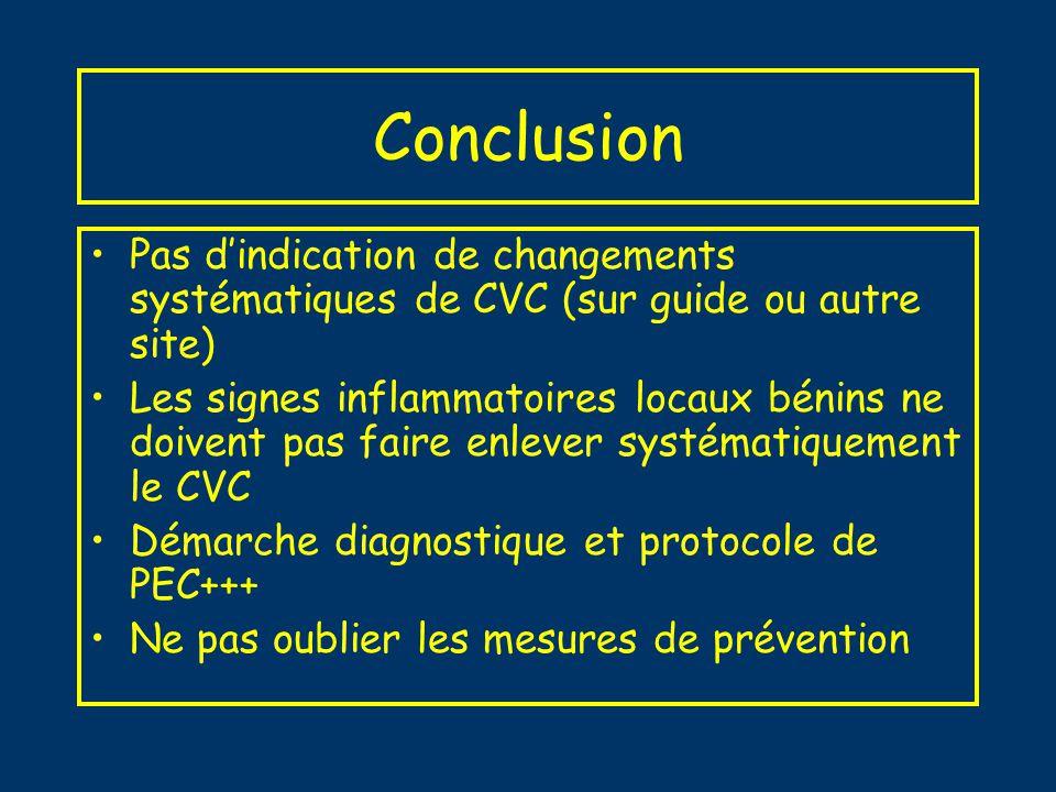 Conclusion Pas d'indication de changements systématiques de CVC (sur guide ou autre site)