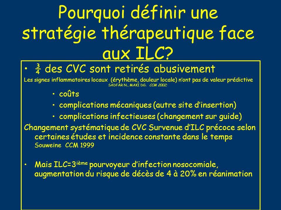 Pourquoi définir une stratégie thérapeutique face aux ILC