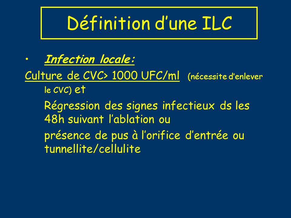 Définition d'une ILC Infection locale: