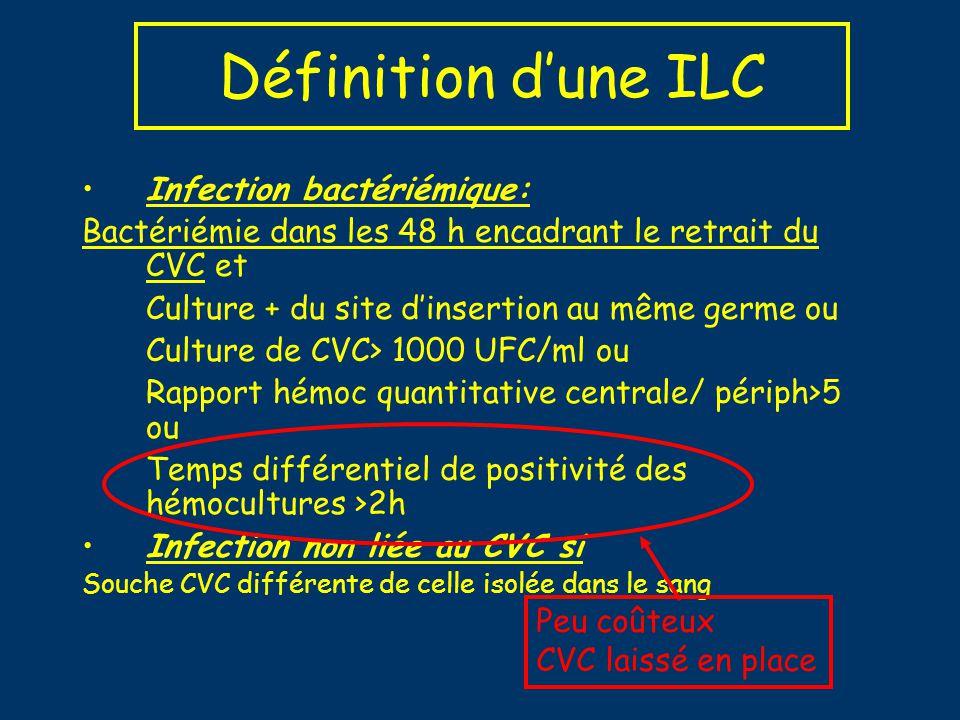 Définition d'une ILC Infection bactériémique: