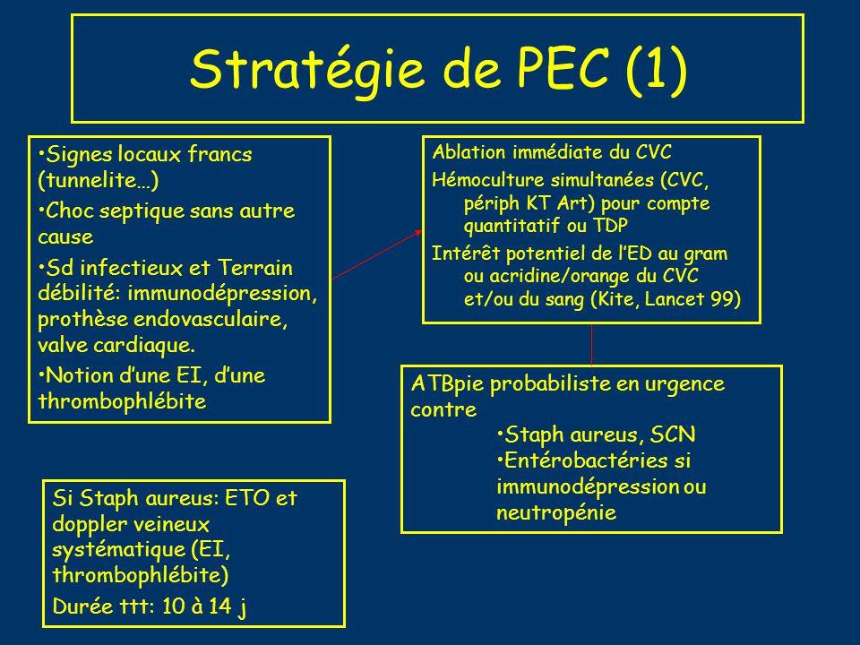 Stratégie de PEC (1) Signes locaux francs (tunnelite…)
