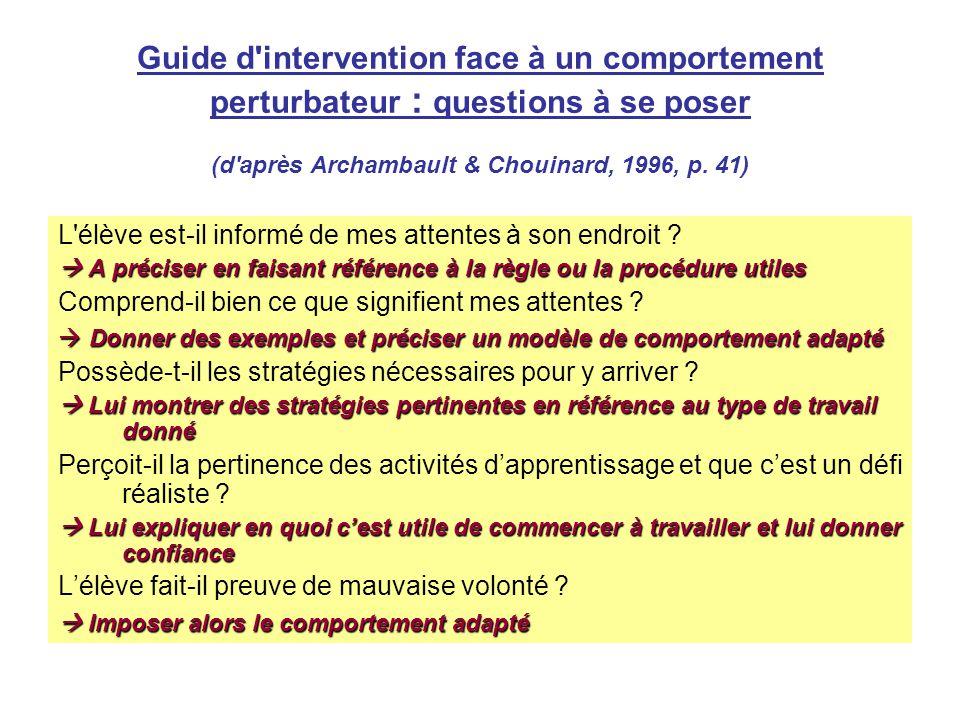 Guide d intervention face à un comportement perturbateur : questions à se poser (d après Archambault & Chouinard, 1996, p. 41)
