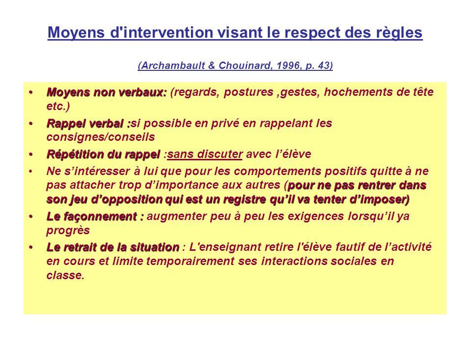 Moyens d intervention visant le respect des règles (Archambault & Chouinard, 1996, p. 43)