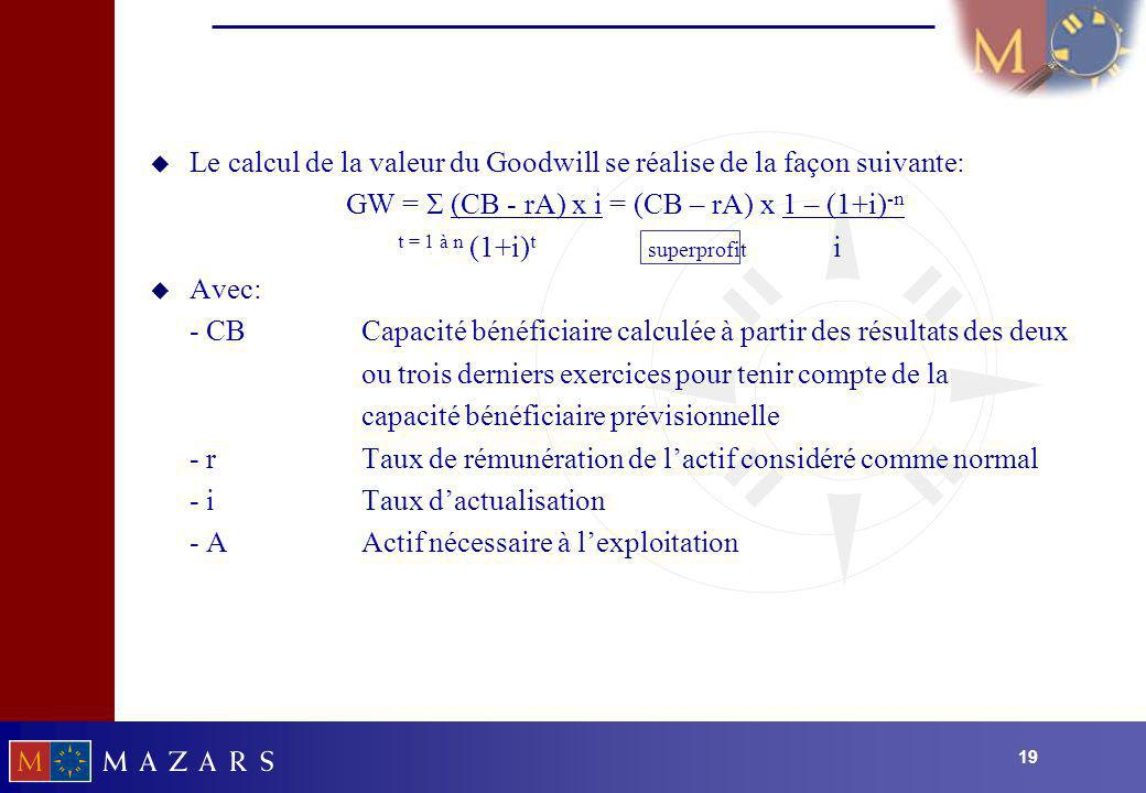 GW = Σ (CB - rA) x i = (CB – rA) x 1 – (1+i)-n
