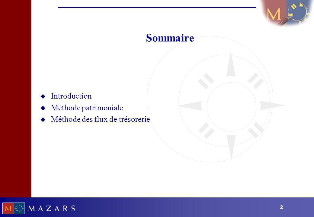 Sommaire Introduction Méthode patrimoniale