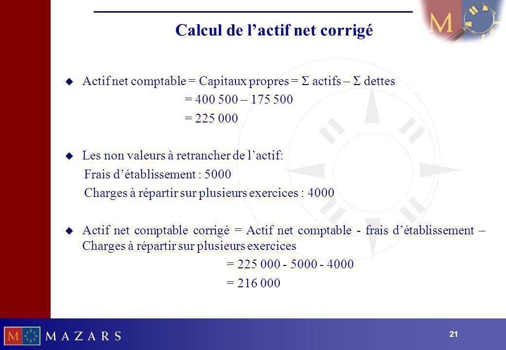 Calcul de l'actif net corrigé