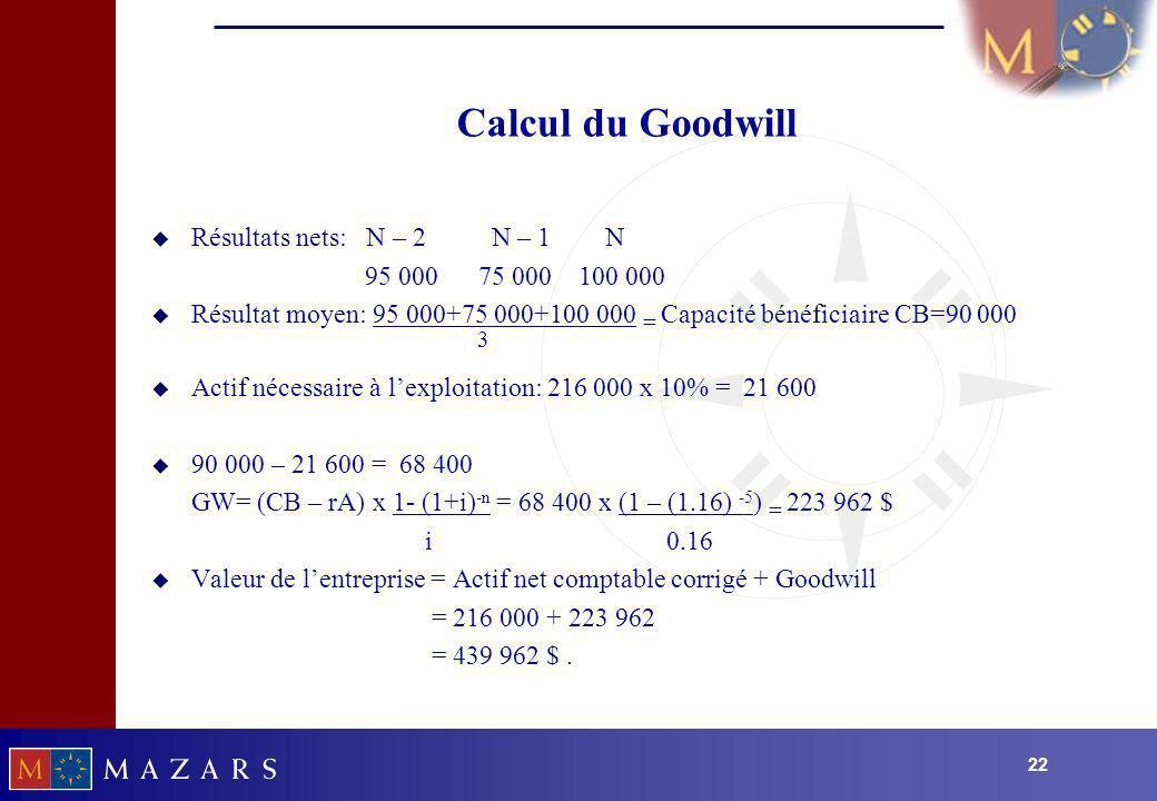 Calcul du Goodwill 3 Résultats nets: N – 2 N – 1 N