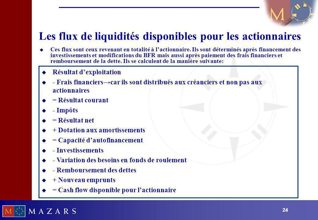 Les flux de liquidités disponibles pour les actionnaires
