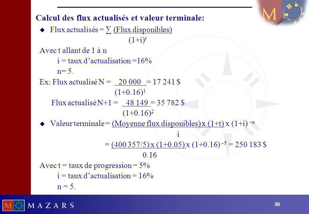 Calcul des flux actualisés et valeur terminale: