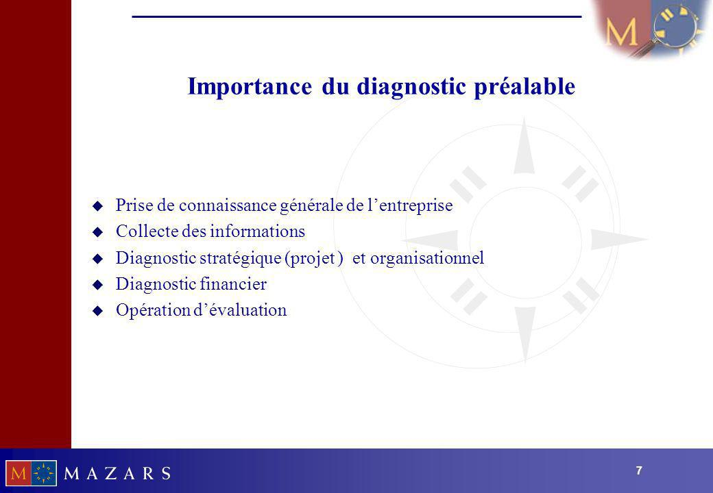 Importance du diagnostic préalable