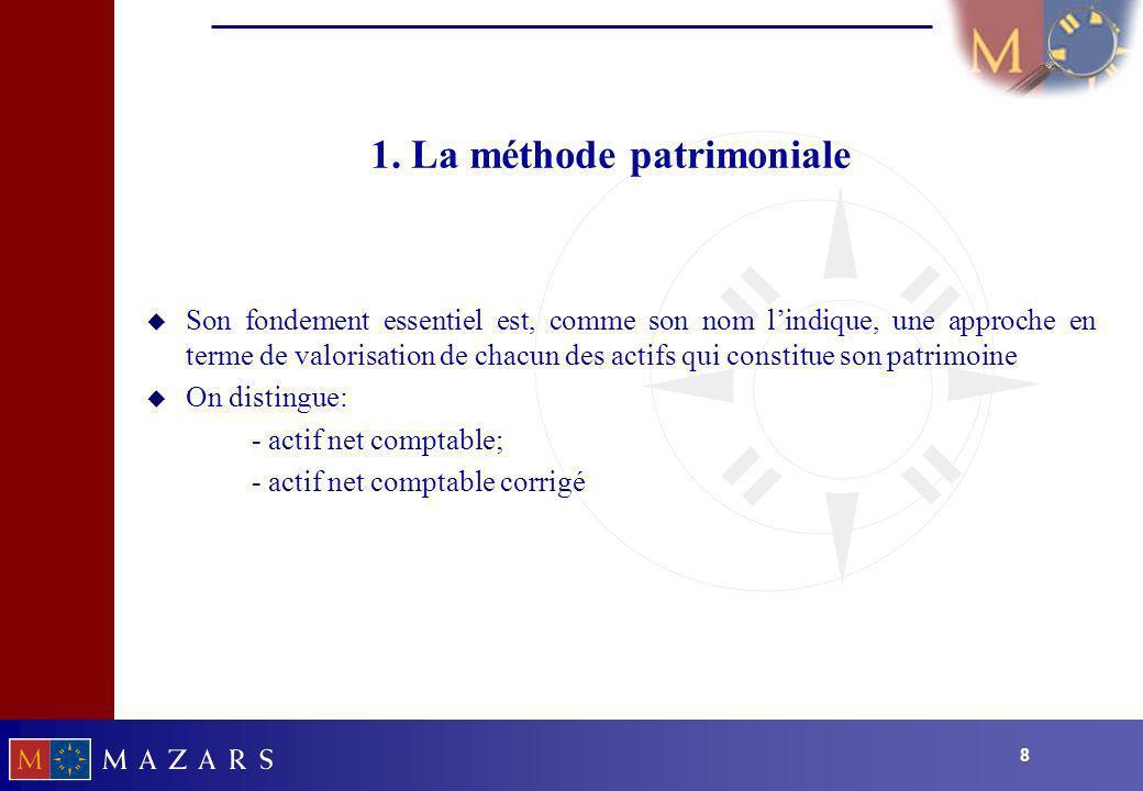 1. La méthode patrimoniale