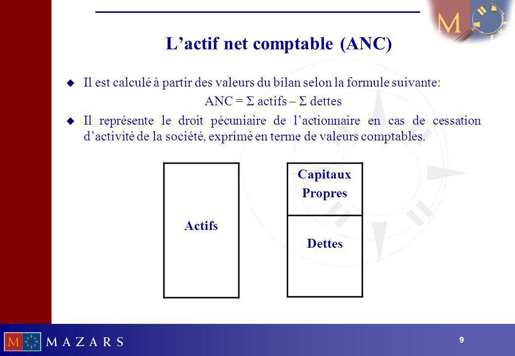 L'actif net comptable (ANC)