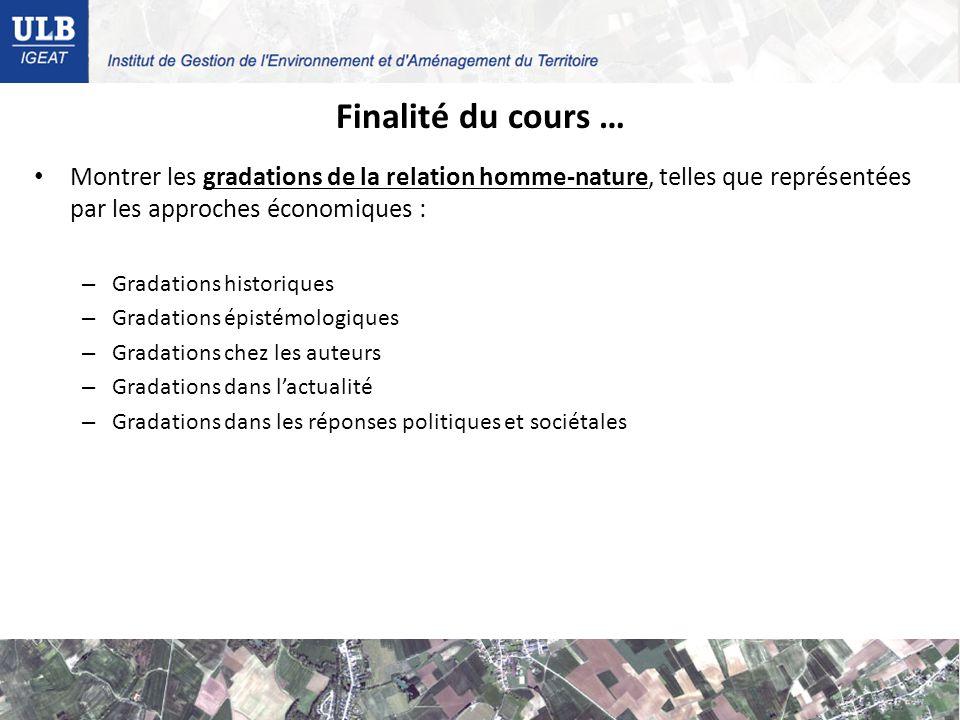 Finalité du cours … Montrer les gradations de la relation homme-nature, telles que représentées par les approches économiques :