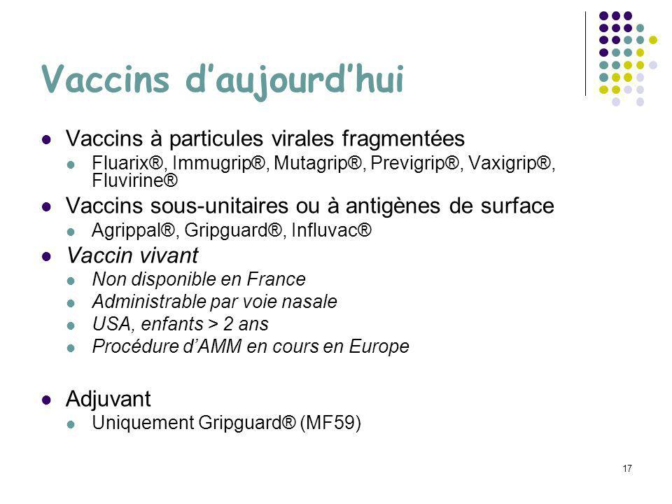 Vaccins d'aujourd'hui
