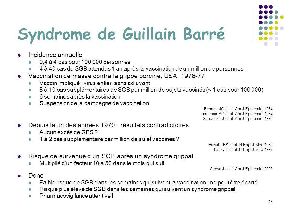 Syndrome de Guillain Barré