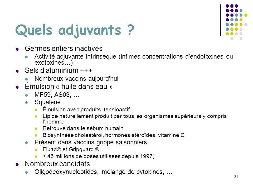 Quels adjuvants Germes entiers inactivés Sels d'aluminium +++