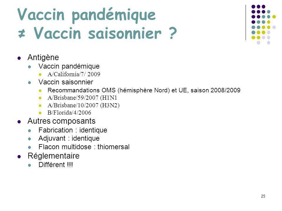 Vaccin pandémique ≠ Vaccin saisonnier