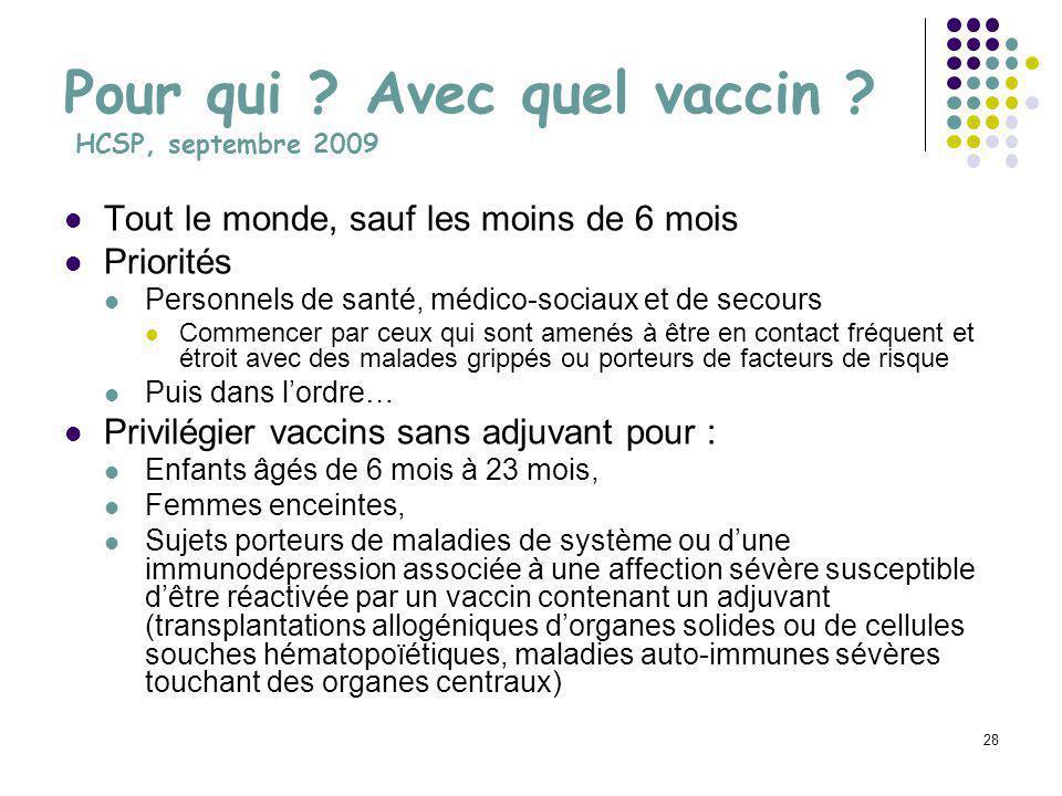 Pour qui Avec quel vaccin HCSP, septembre 2009
