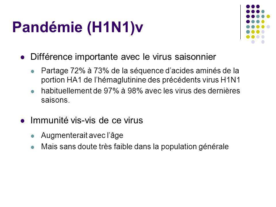 Pandémie (H1N1)v Différence importante avec le virus saisonnier