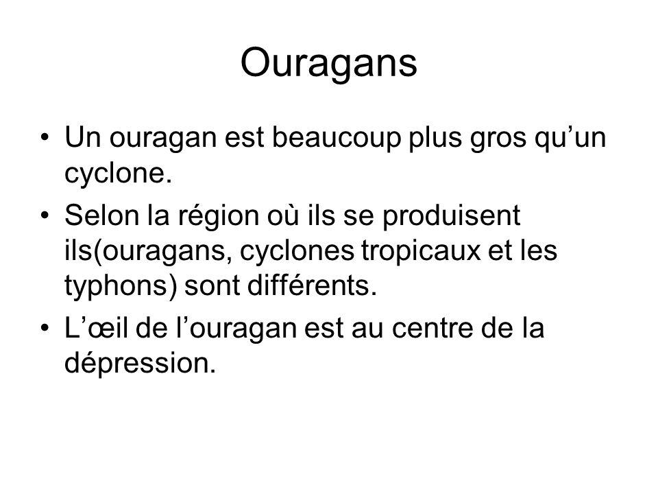 Ouragans Un ouragan est beaucoup plus gros qu'un cyclone.