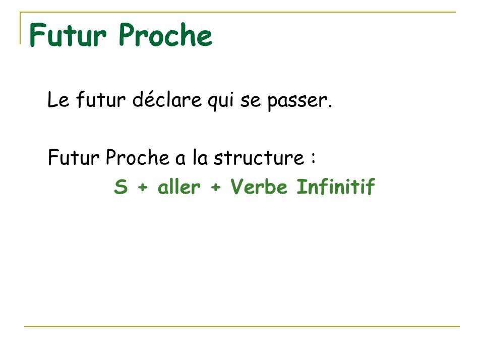 S + aller + Verbe Infinitif