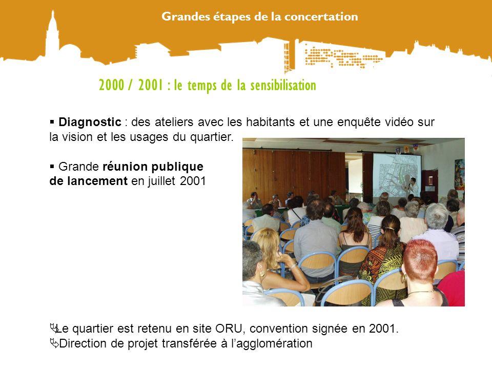 2000 / 2001 : le temps de la sensibilisation