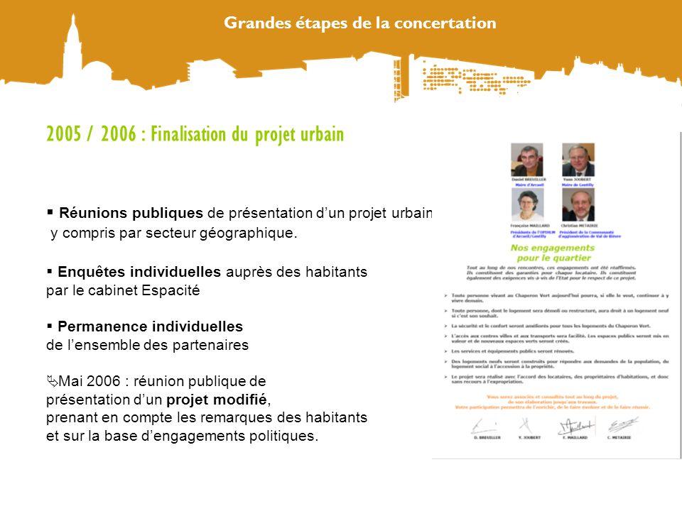 2005 / 2006 : Finalisation du projet urbain