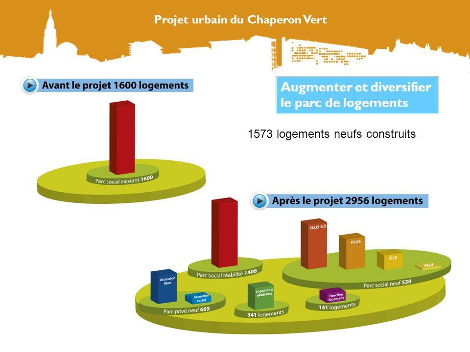 Augmenter et diversifier le parc de logements