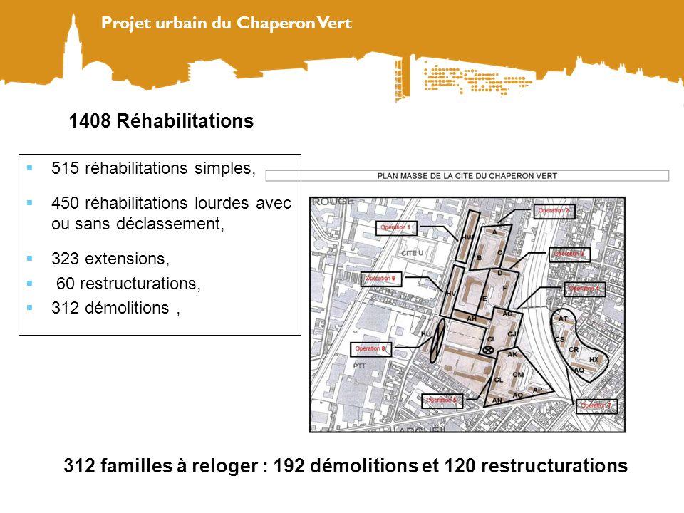 312 familles à reloger : 192 démolitions et 120 restructurations