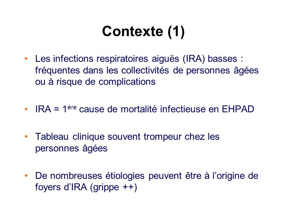 Contexte (1)Les infections respiratoires aiguës (IRA) basses : fréquentes dans les collectivités de personnes âgées ou à risque de complications.