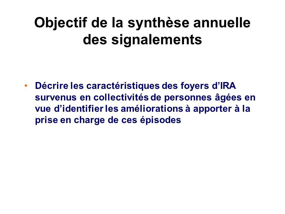 Objectif de la synthèse annuelle des signalements