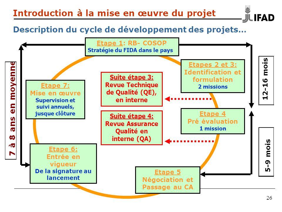 Introduction à la mise en œuvre du projet Description du cycle de développement des projets…
