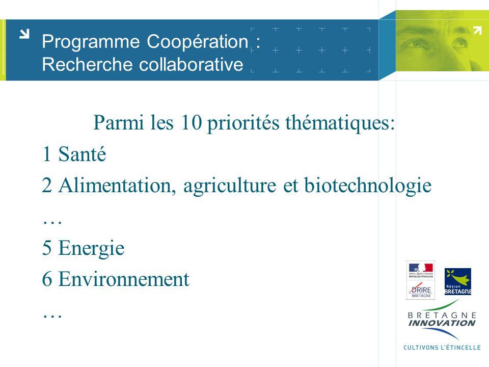 Programme Coopération : Recherche collaborative