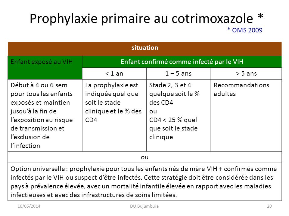 Prophylaxie primaire au cotrimoxazole *