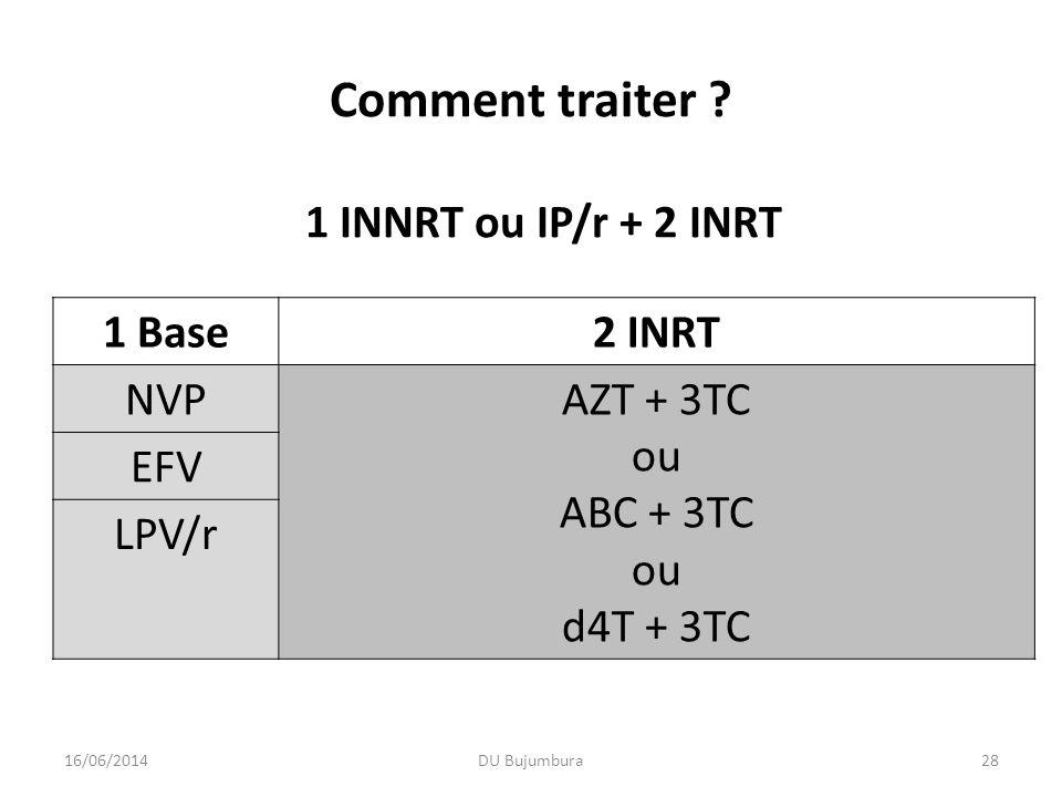 Comment traiter 1 INNRT ou IP/r + 2 INRT 1 Base 2 INRT NVP AZT + 3TC