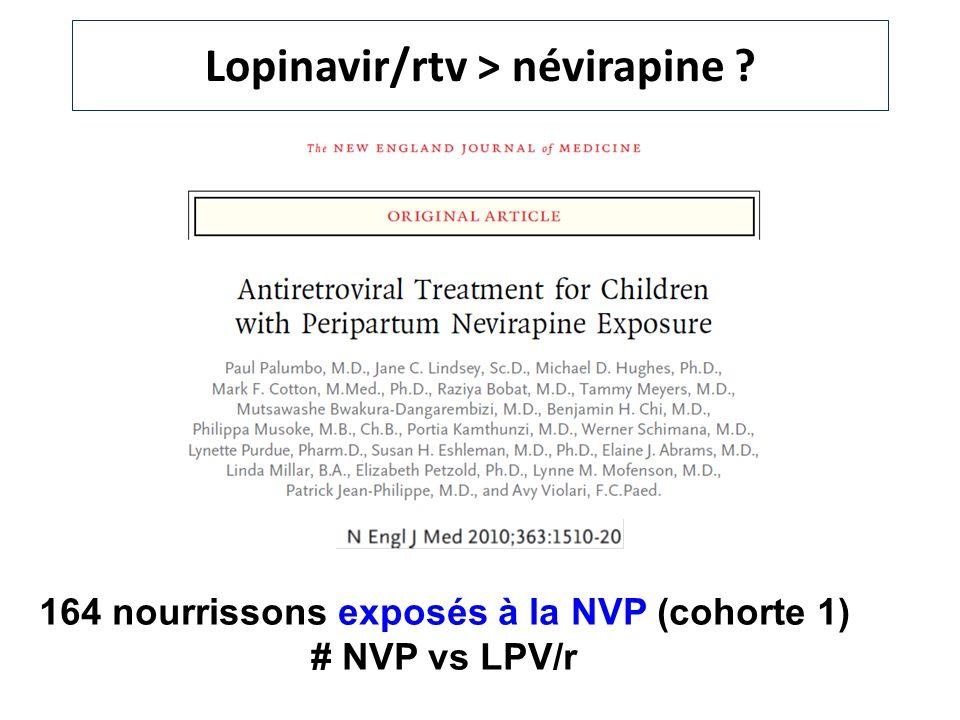 Lopinavir/rtv > névirapine