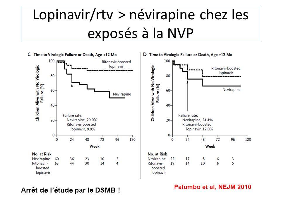Lopinavir/rtv > névirapine chez les exposés à la NVP