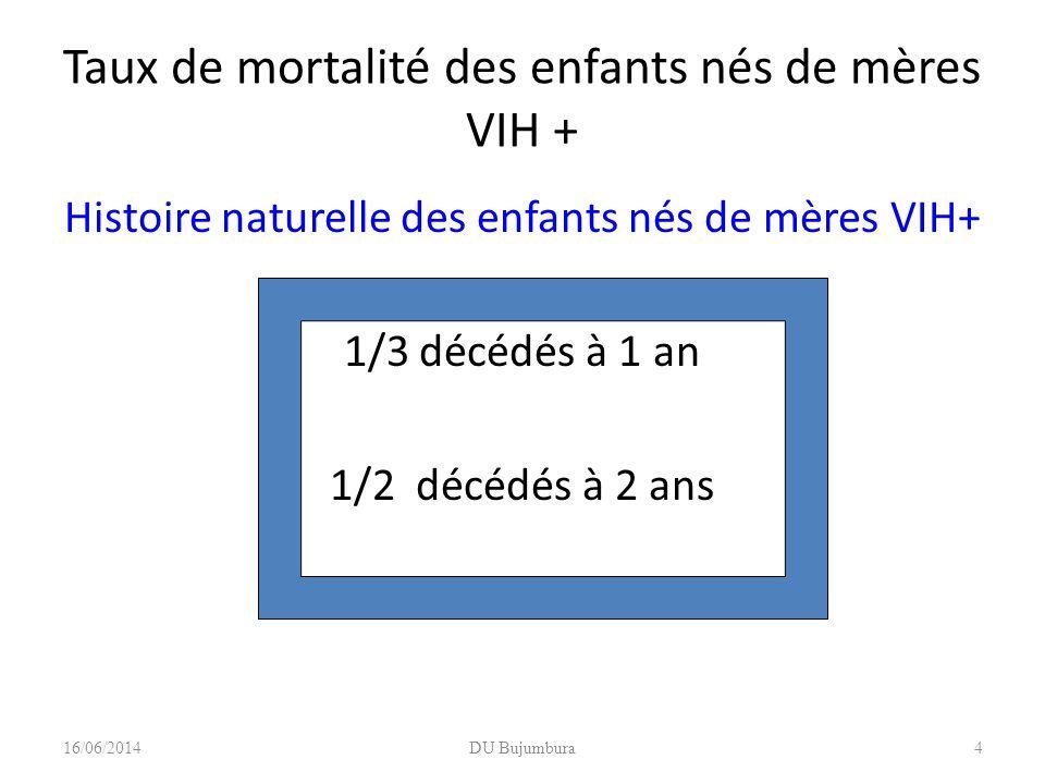 Taux de mortalité des enfants nés de mères VIH +