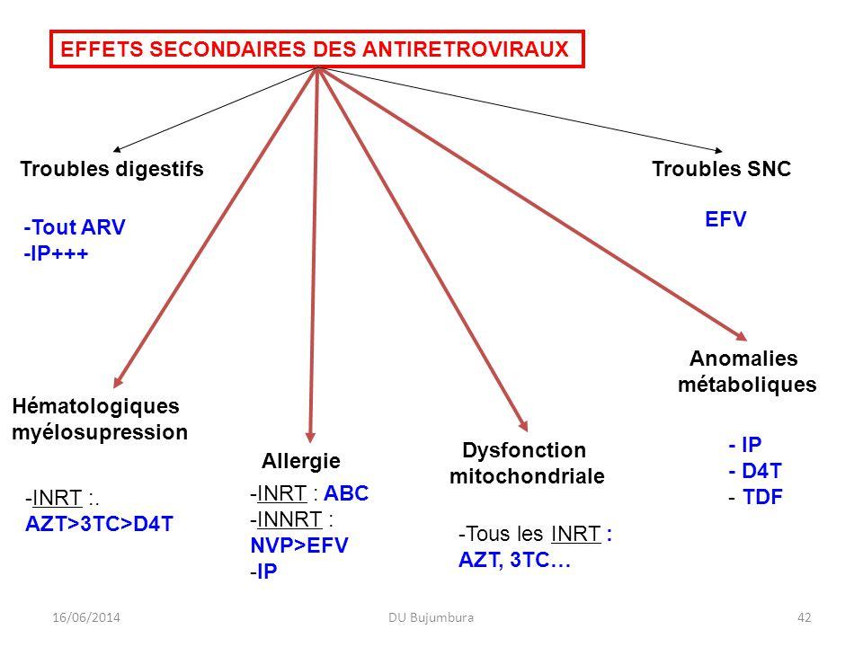 EFFETS SECONDAIRES DES ANTIRETROVIRAUX