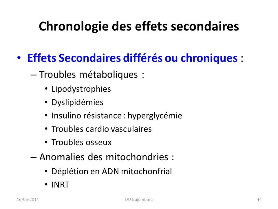 Chronologie des effets secondaires