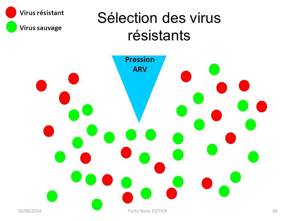 Sélection des virus résistants