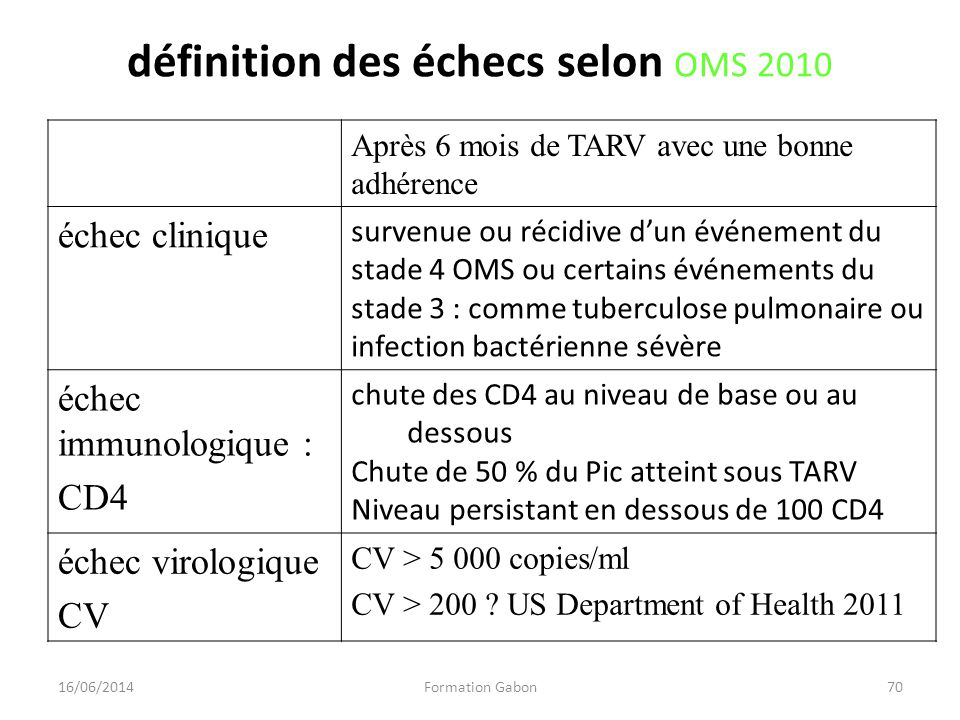 le traitement arv de l u2019enfant infect u00e9 par le vih