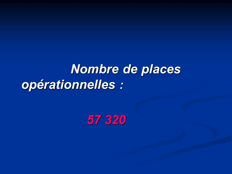 Nombre de places opérationnelles :