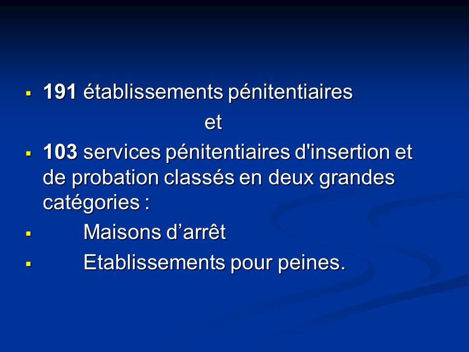 191 établissements pénitentiaires
